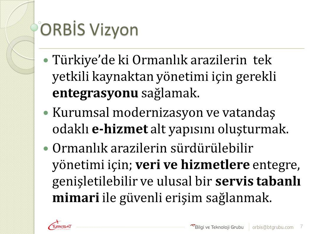 orbis@btgrubu.com Fizibilite Etüdü Fizibilite Etüdü içinde şunlar yer alır.
