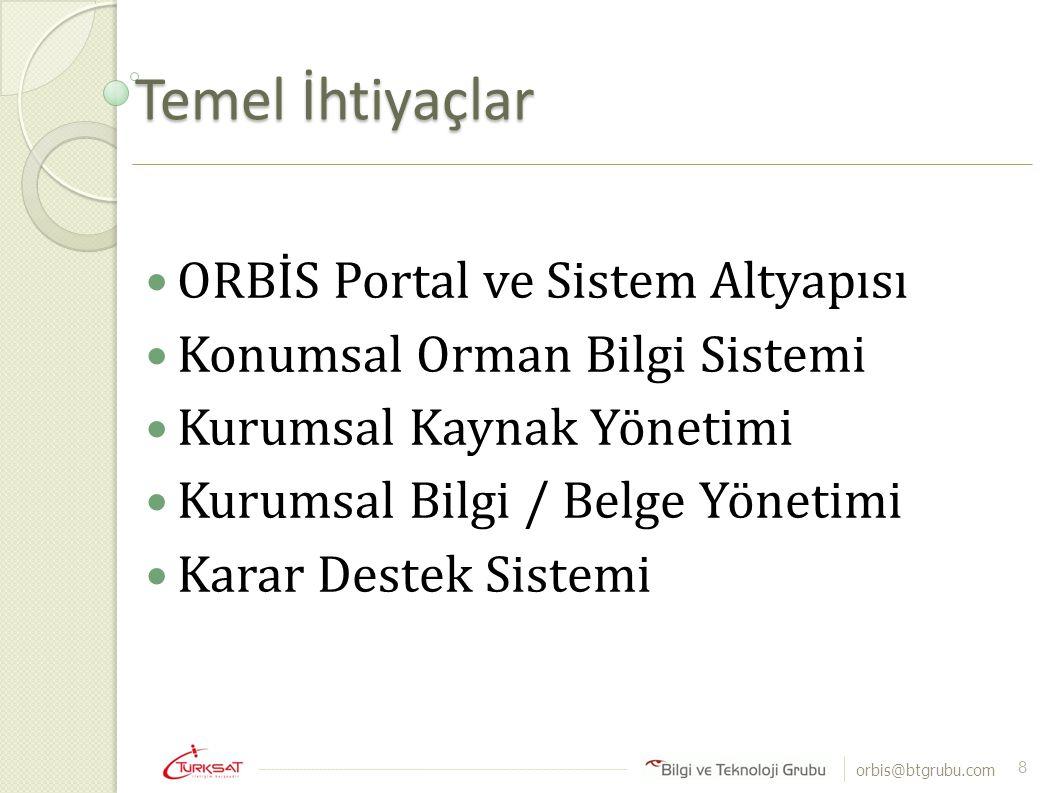 orbis@btgrubu.com ORBİS Mimari Çerçeve 9 Operasyonel Mimari Sistem Mimarisi Teknik Mimari Görevleri ve Bilgi Akışlarını Tanımlar Mantıksal Bileşenleri ve Etkileşimleri Tanımlar Fiziksel Bileşenleri ve Etkileşimleri Tanımlar Kavramsal Veri Modeli