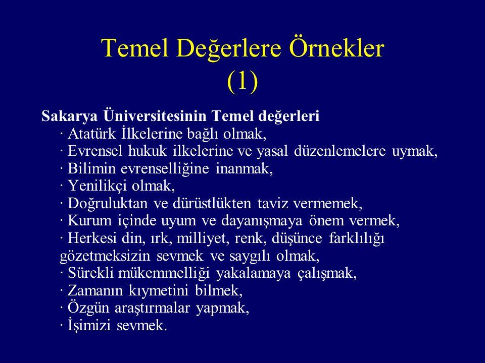 Temel Değerlere Örnekler (1) Sakarya Üniversitesinin Temel değerleri · Atatürk İlkelerine bağlı olmak, · Evrensel hukuk ilkelerine ve yasal düzenlemelere uymak, · Bilimin evrenselliğine inanmak, · Yenilikçi olmak, · Doğruluktan ve dürüstlükten taviz vermemek, · Kurum içinde uyum ve dayanışmaya önem vermek, · Herkesi din, ırk, milliyet, renk, düşünce farklılığı gözetmeksizin sevmek ve saygılı olmak, · Sürekli mükemmelliği yakalamaya çalışmak, · Zamanın kıymetini bilmek, · Özgün araştırmalar yapmak, · İşimizi sevmek.