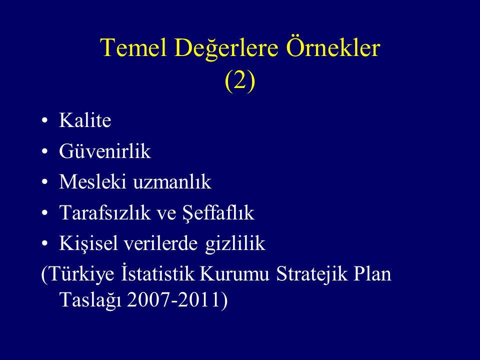 Temel Değerlere Örnekler (2) Kalite Güvenirlik Mesleki uzmanlık Tarafsızlık ve Şeffaflık Kişisel verilerde gizlilik (Türkiye İstatistik Kurumu Stratejik Plan Taslağı 2007-2011)