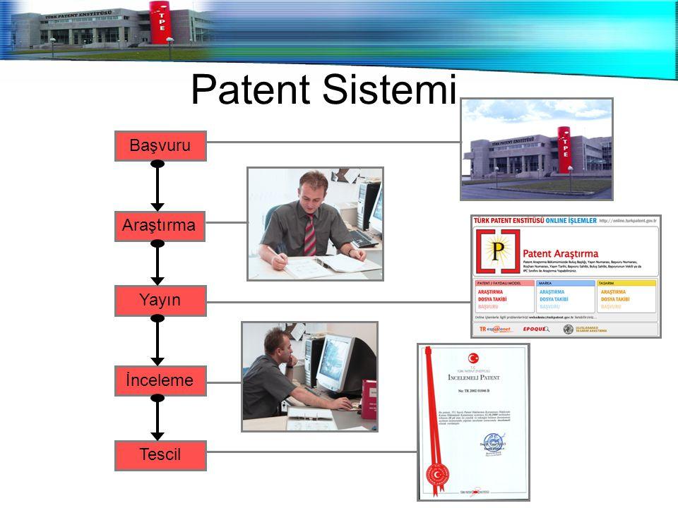 Başvuru Araştırma Yayın İnceleme Tescil Patent Sistemi