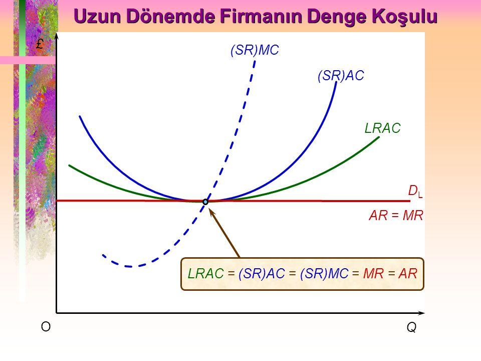 OO (a) Industry P£ P1P1 Q (millions) S D1D1 (b) Firm D 1 = MR 1 MC P2P2 D 2 = MR 2 D2D2 P3P3 D 3 = MR 3 D3D3 Q (thousands) Deriving the short-run supp