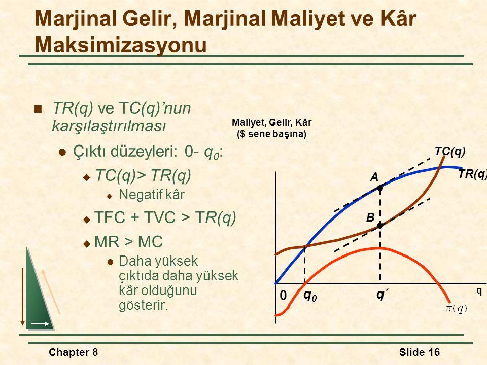 Chapter 8Slide 16 TR(q) ve TC(q)'nun karşılaştırılması Çıktı düzeyleri: 0- q 0 :  TC(q)> TR(q) Negatif kâr  TFC + TVC > TR(q)  MR > MC Daha yüksek çıktıda daha yüksek kâr olduğunu gösterir.