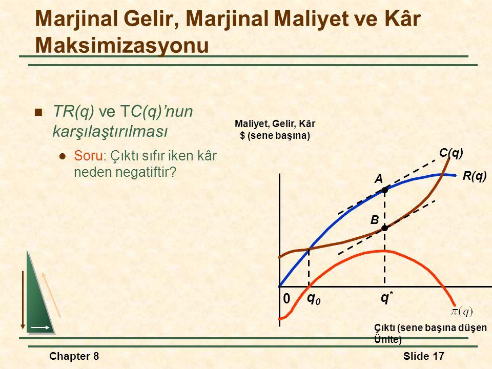 Chapter 8Slide 17 TR(q) ve TC(q)'nun karşılaştırılması Soru: Çıktı sıfır iken kâr neden negatiftir.