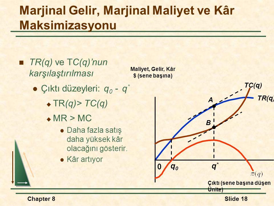 Chapter 8Slide 18 TR(q) ve TC(q)'nun karşılaştırılması Çıktı düzeyleri: q 0 - q *  TR(q)> TC(q)  MR > MC Daha fazla satış daha yüksek kâr olacağını gösterir.
