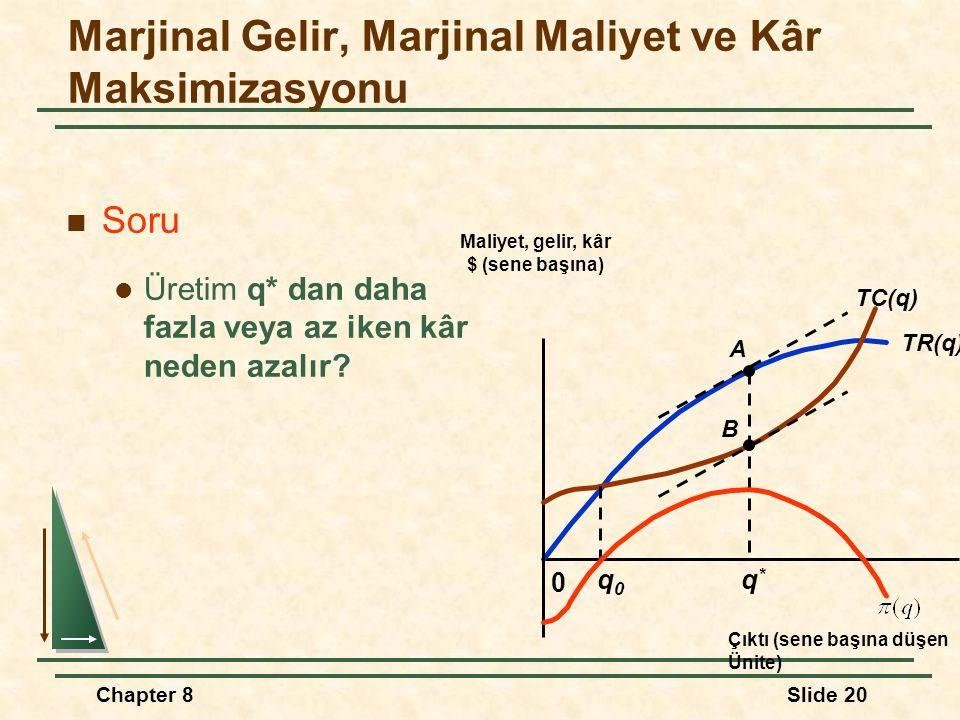 Chapter 8Slide 20 Soru Üretim q* dan daha fazla veya az iken kâr neden azalır.