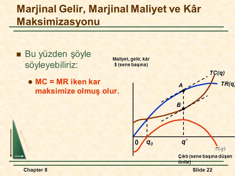 Chapter 8Slide 22 Bu yüzden şöyle söyleyebiliriz: MC = MR iken kar maksimize olmuş olur.