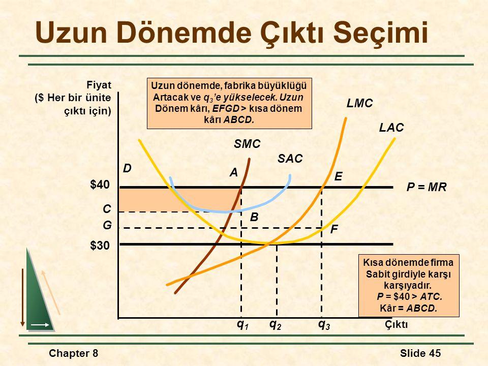 Chapter 8Slide 45 q1q1 A B C D Kısa dönemde firma Sabit girdiyle karşı karşıyadır.