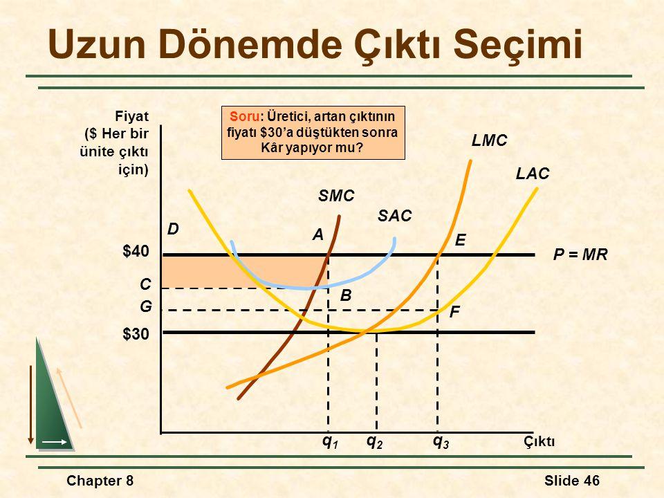 Chapter 8Slide 46 q1q1 A B C D Uzun Dönemde Çıktı Seçimi Fiyat ($ Her bir ünite çıktı için) Çıktı P = MR $40 SAC SMC Soru: Üretici, artan çıktının fiyatı $30'a düştükten sonra Kâr yapıyor mu.