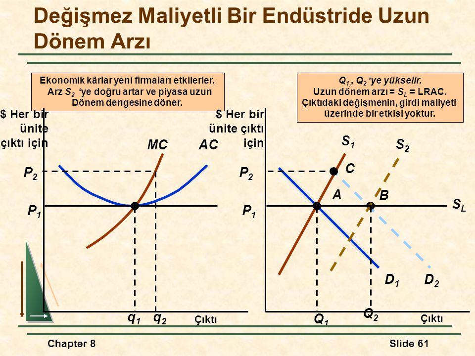 Chapter 8Slide 61 A P1P1 AC P1P1 MC q1q1 D1D1 S1S1 Q1Q1 C D2D2 P2P2 P2P2 q2q2 B S2S2 Q2Q2 Ekonomik kârlar yeni firmaları etkilerler.