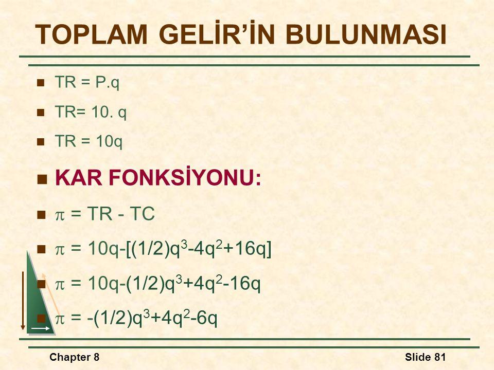 Chapter 8Slide 81 TOPLAM GELİR'İN BULUNMASI TR = P.q TR= 10.