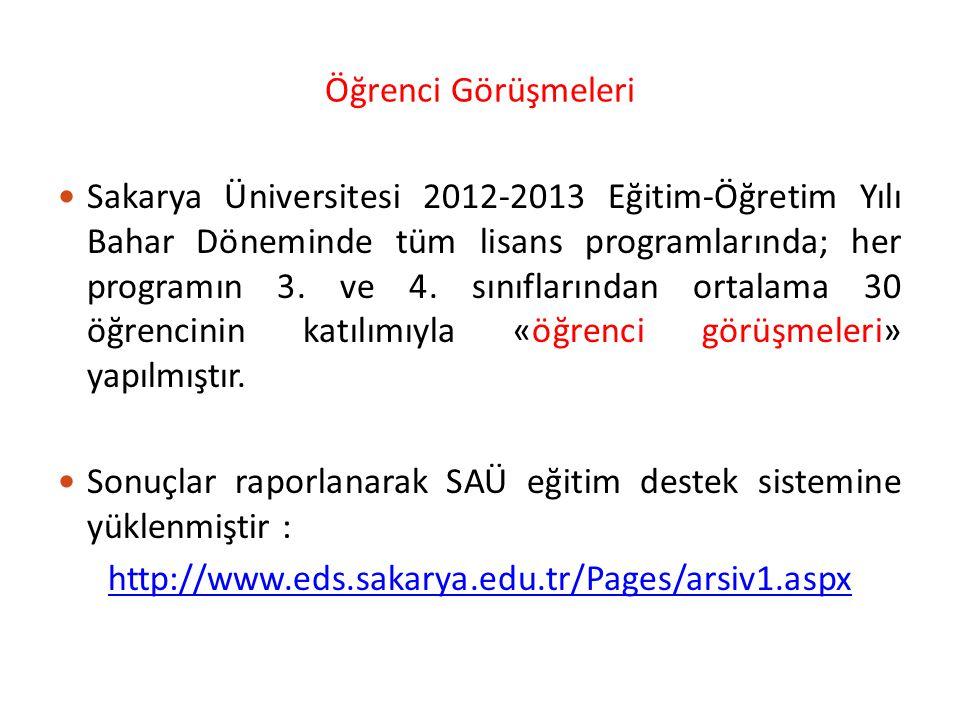 Öğrenci Görüşmeleri Sakarya Üniversitesi 2012-2013 Eğitim-Öğretim Yılı Bahar Döneminde tüm lisans programlarında; her programın 3. ve 4. sınıflarından