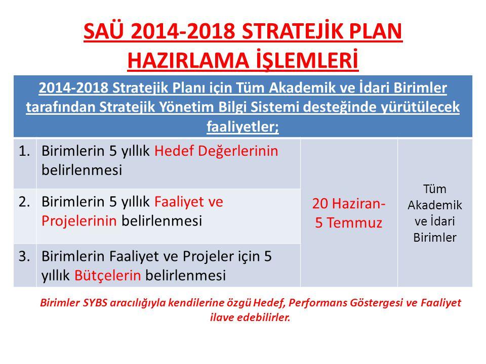 SAÜ 2014-2018 STRATEJİK PLAN HAZIRLAMA İŞLEMLERİ 2014-2018 Stratejik Planı için Tüm Akademik ve İdari Birimler tarafından Stratejik Yönetim Bilgi Sist
