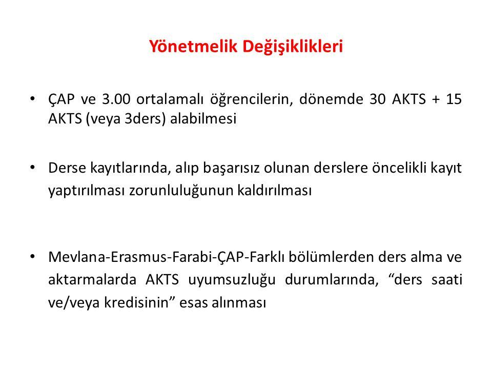 Akademik Takvim 2013-2014