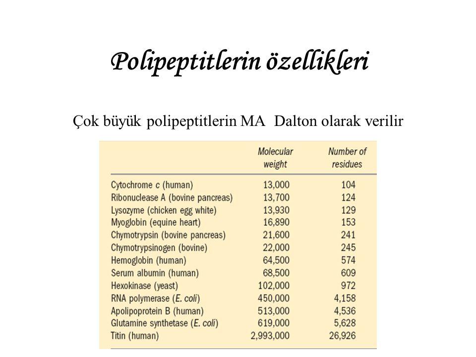 Polipeptitlerin özellikleri Çok büyük polipeptitlerin MA Dalton olarak verilir