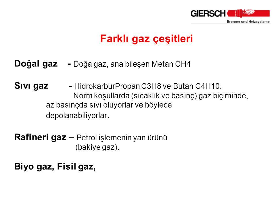 Farklı gaz çeşitleri Doğal gaz - Doğa gaz, ana bileşen Metan CH4 Sıvı gaz - HidrokarbürPropan C3H8 ve Butan C4H10.