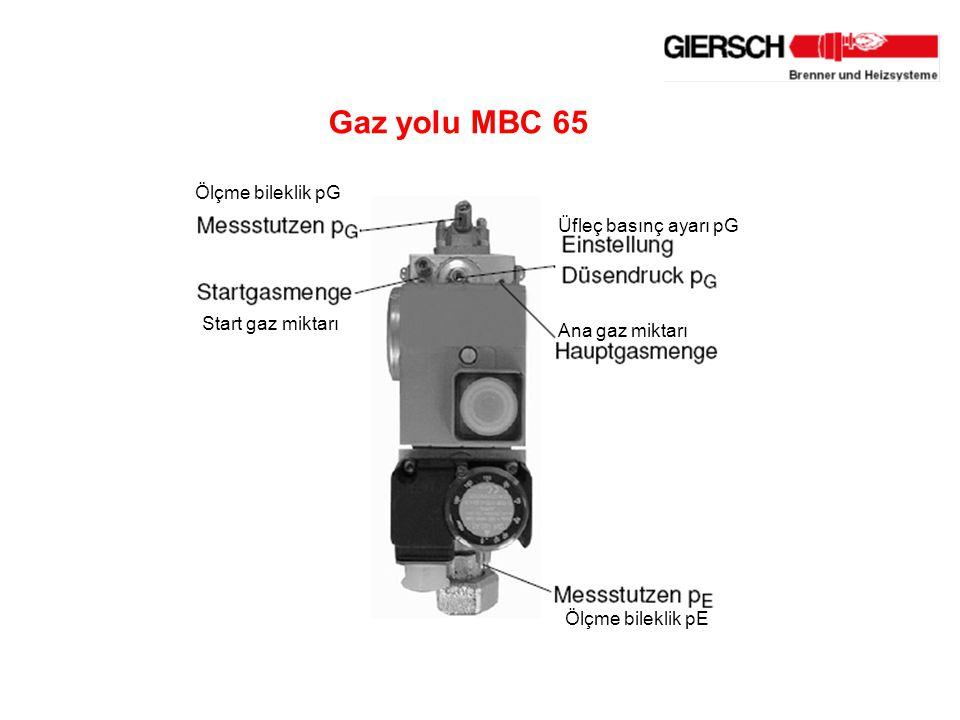 Gaz yolu MBC 65 Ölçme bileklik pE Üfleç basınç ayarı pG Ana gaz miktarı Ölçme bileklik pG Start gaz miktarı