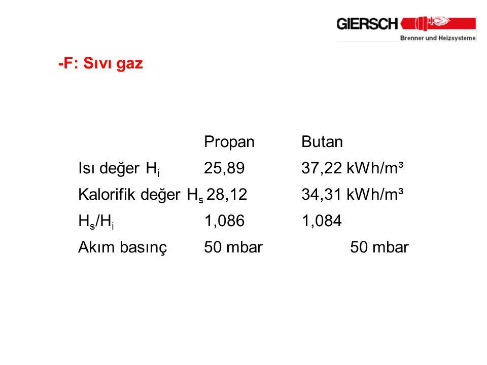 - Fuel oil EL Isı değer H i 11,86 kWh/kg Kalorifik değer H s 12,57 kWh/kg H s /H i 1,06
