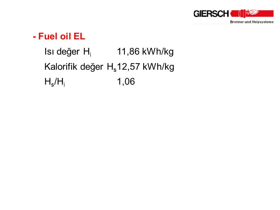 Ren Linyit kömürü Orta almanya linyit kömürü Doğal gaz Fuel oil EL Taşkömürü Gut gaz Kok kömürü Rıır uzaktan gaz Odun Şehir gaz Erime noktası Hava artık