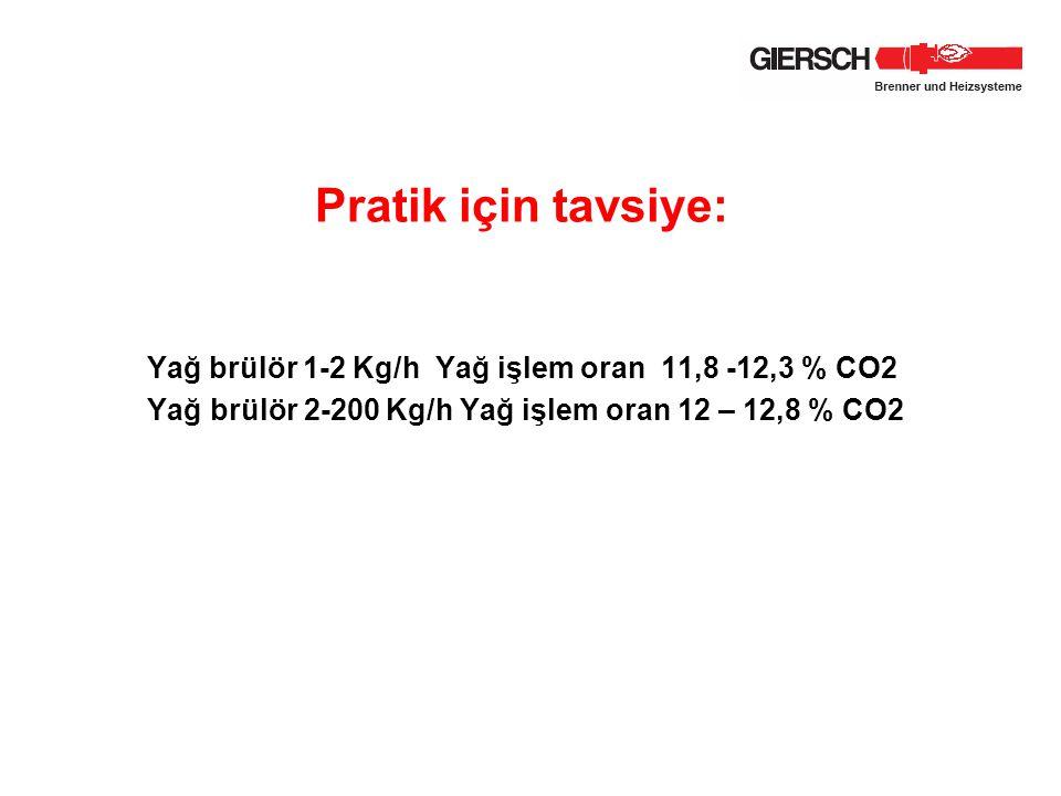 Pratik için tavsiye: Yağ brülör 1-2 Kg/h Yağ işlem oran 11,8 -12,3 % CO2 Yağ brülör 2-200 Kg/h Yağ işlem oran 12 – 12,8 % CO2