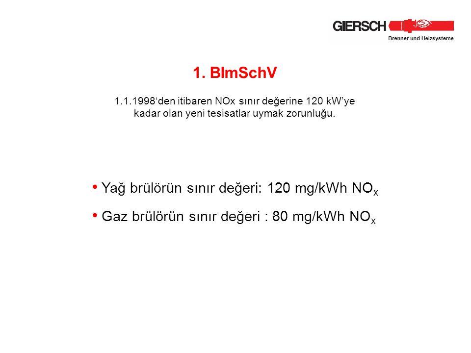 1. BImSchV 1.1.1998'den itibaren NOx sınır değerine 120 kW'ye kadar olan yeni tesisatlar uymak zorunluğu. Yağ brülörün sınır değeri: 120 mg/kWh NO x G