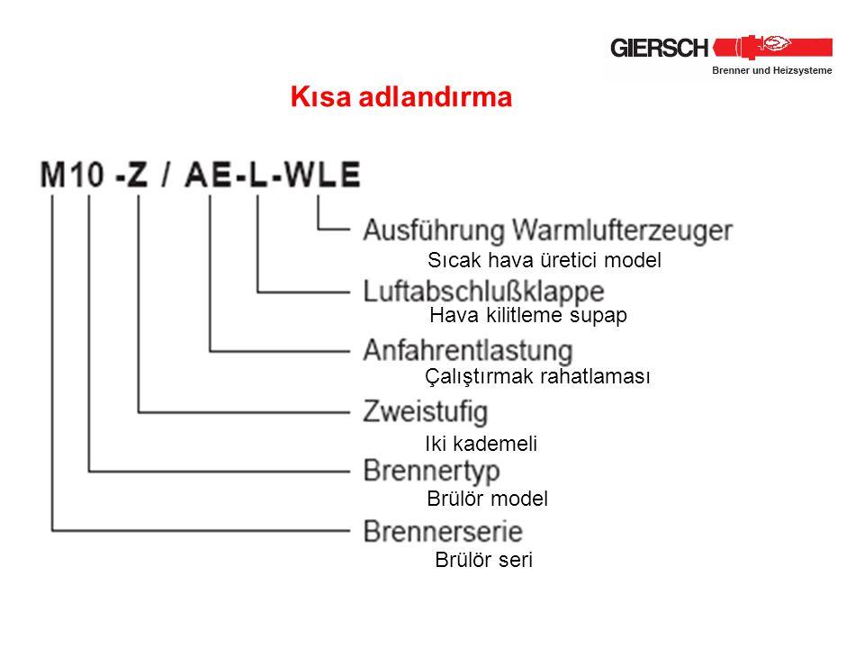 Kısa adlandırma Sıcak hava üretici model Hava kilitleme supap Çalıştırmak rahatlaması Iki kademeli Brülör model Brülör seri