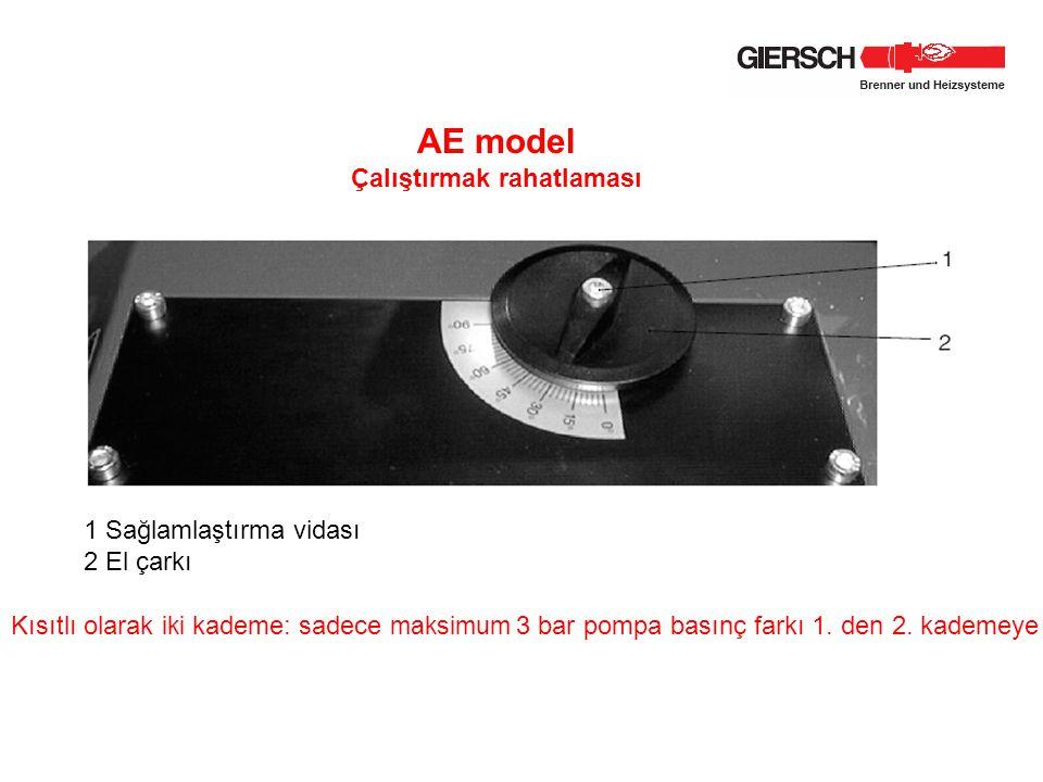 AE model Çalıştırmak rahatlaması 1 Sağlamlaştırma vidası 2 El çarkı Kısıtlı olarak iki kademe: sadece maksimum 3 bar pompa basınç farkı 1. den 2. kade