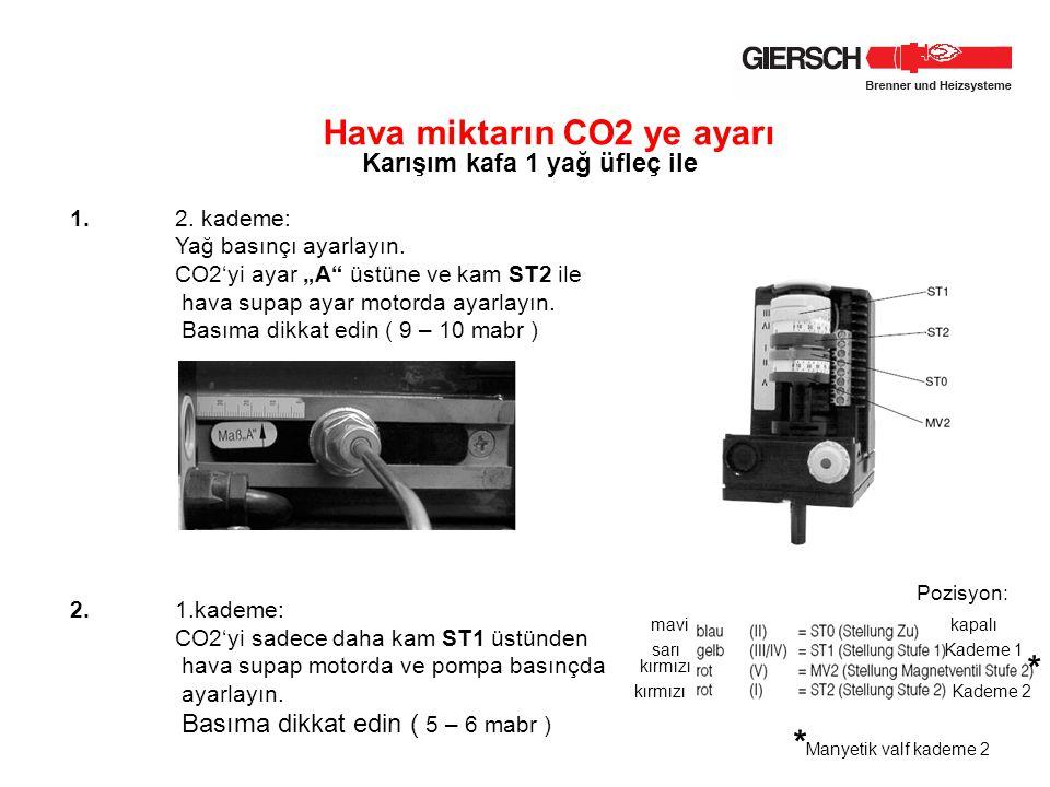 """Hava miktarın CO2 ye ayarı Karışım kafa 1 yağ üfleç ile 1.2. kademe: Yağ basınçı ayarlayın. CO2'yi ayar """"A"""" üstüne ve kam ST2 ile hava supap ayar moto"""