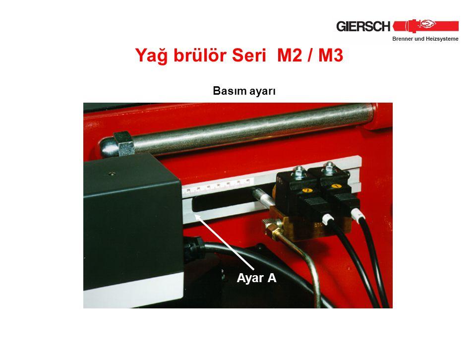 Yağ brülör Seri M2 / M3 Basım ayarı Ayar A