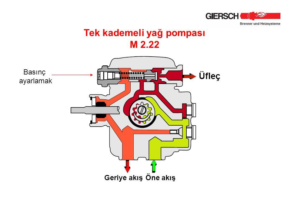 Tek kademeli yağ pompası M 2.22 Üfleç Geriye akışÖne akış Basınç ayarlamak