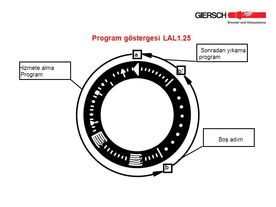 Program göstergesi LAL1.25 a b' b Boş adım Sonradan yıkama program Hizmete alma Program 1 2 P