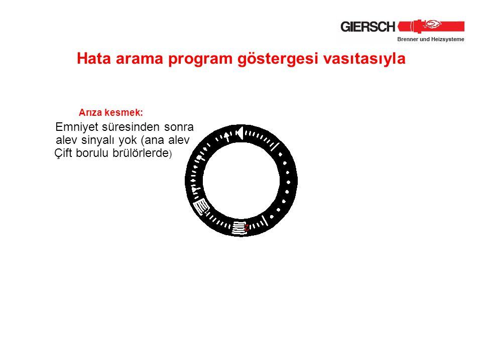 Hata arama program göstergesi vasıtasıyla Arıza kesmek: Emniyet süresinden sonra alev sinyalı yok (ana alev Çift borulu brülörlerde )