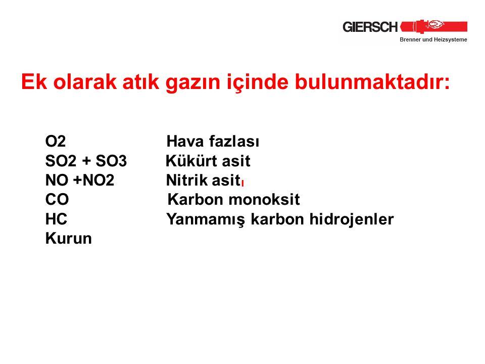 Efektif hava ihtiyac (m³ de bir kg yağ başına)