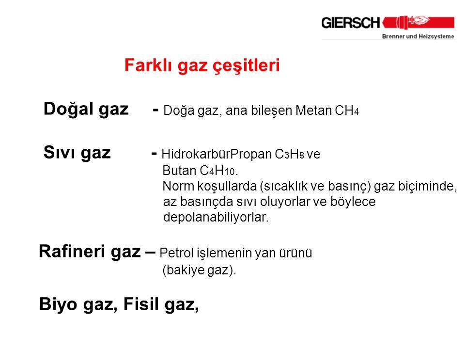Farklı gaz çeşitleri Doğal gaz - Doğa gaz, ana bileşen Metan CH 4 Sıvı gaz - HidrokarbürPropan C 3 H 8 ve Butan C 4 H 10.