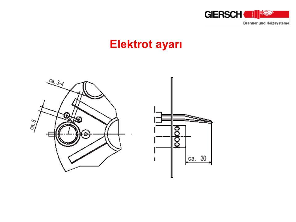 Elektrot ayarı