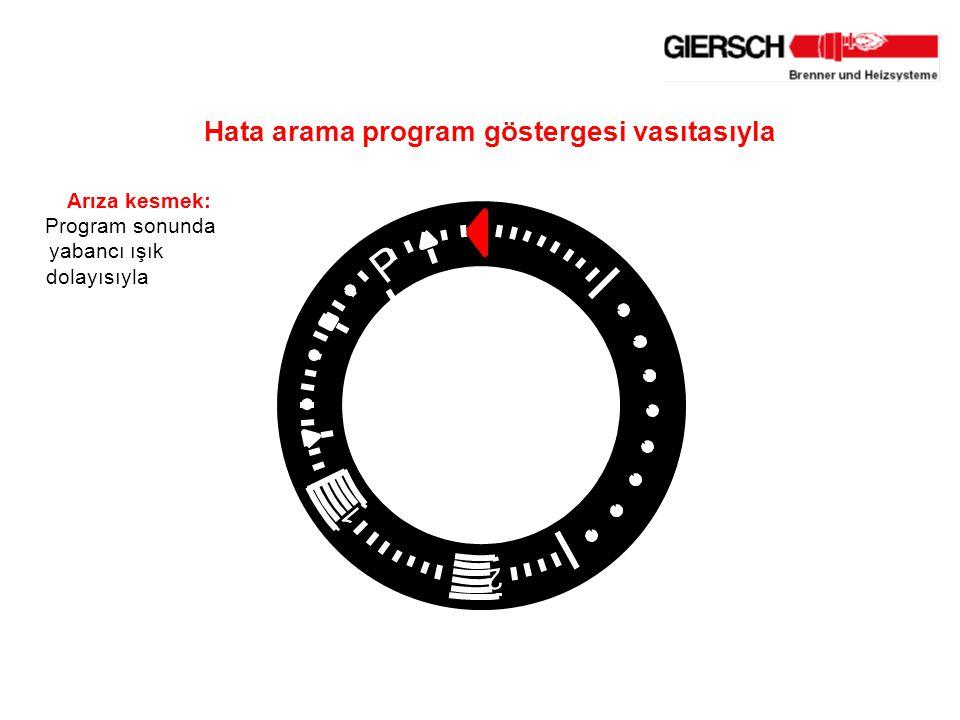 Arıza kesmek: Program sonunda yabancı ışık dolayısıyla 1 2 P Hata arama program göstergesi vasıtasıyla
