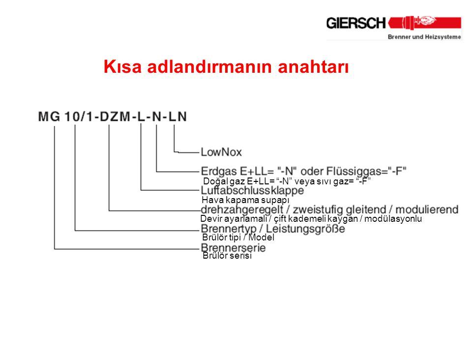 Kısa adlandırmanın anahtarı Doğal gaz E+LL= -N veya sıvı gaz= -F Hava kapama supapı Devir ayarlamalı / çift kademeli kaygan / modülasyonlu Brülör tipi / Model Brülör serisi