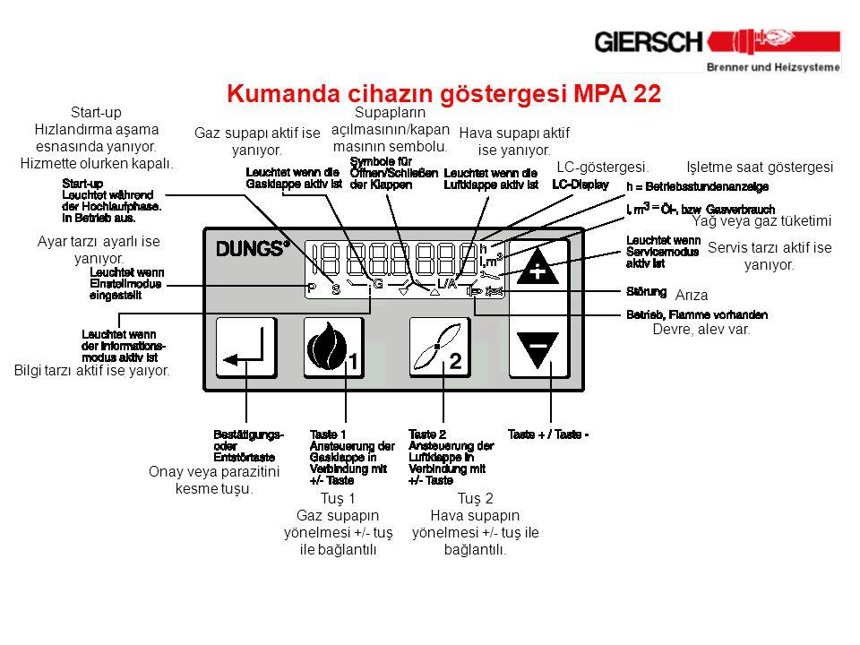 Kumanda cihazın göstergesi MPA 22 Start-up Hızlandırma aşama esnasında yanıyor.