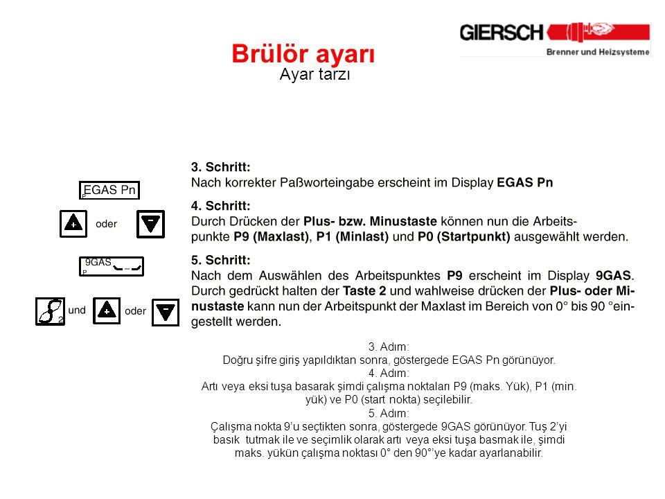 Brülör ayarı Ayar tarzı 3.Adım: Doğru şifre giriş yapıldıktan sonra, göstergede EGAS Pn görünüyor.