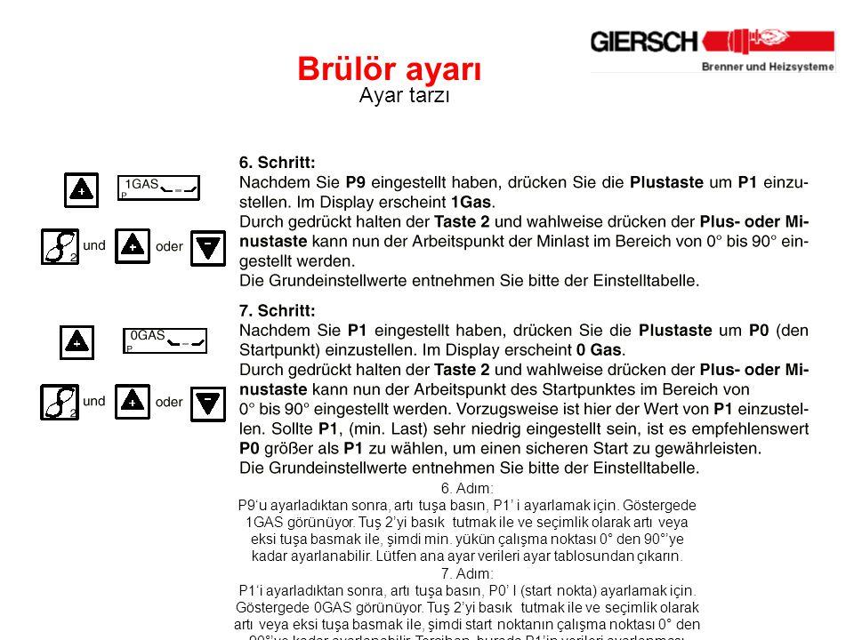 Brülör ayarı Ayar tarzı 6.Adım: P9'u ayarladıktan sonra, artı tuşa basın, P1' i ayarlamak için.