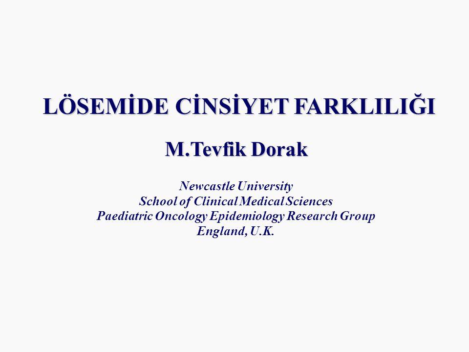 Immunobiology Online (www) (www) Immün Yetmezlik Sendromları