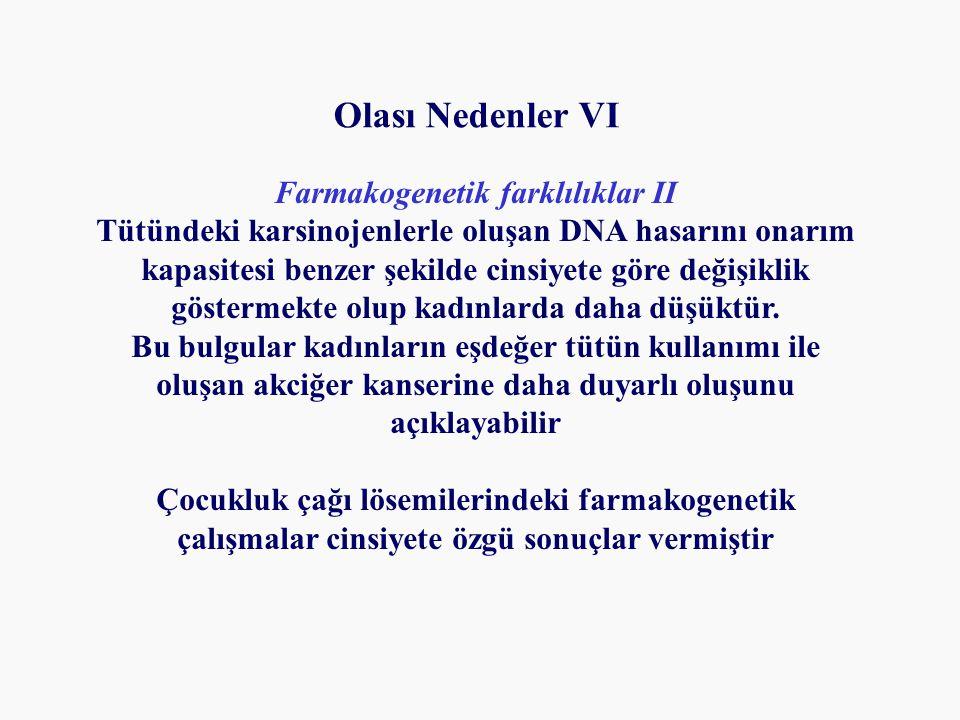 Olası Nedenler VI Farmakogenetik farklılıklar II Tütündeki karsinojenlerle oluşan DNA hasarını onarım kapasitesi benzer şekilde cinsiyete göre değişiklik göstermekte olup kadınlarda daha düşüktür.