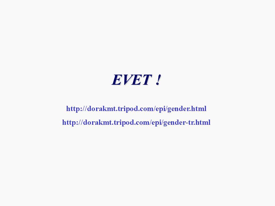 EVET ! http://dorakmt.tripod.com/epi/gender.html http://dorakmt.tripod.com/epi/gender-tr.html