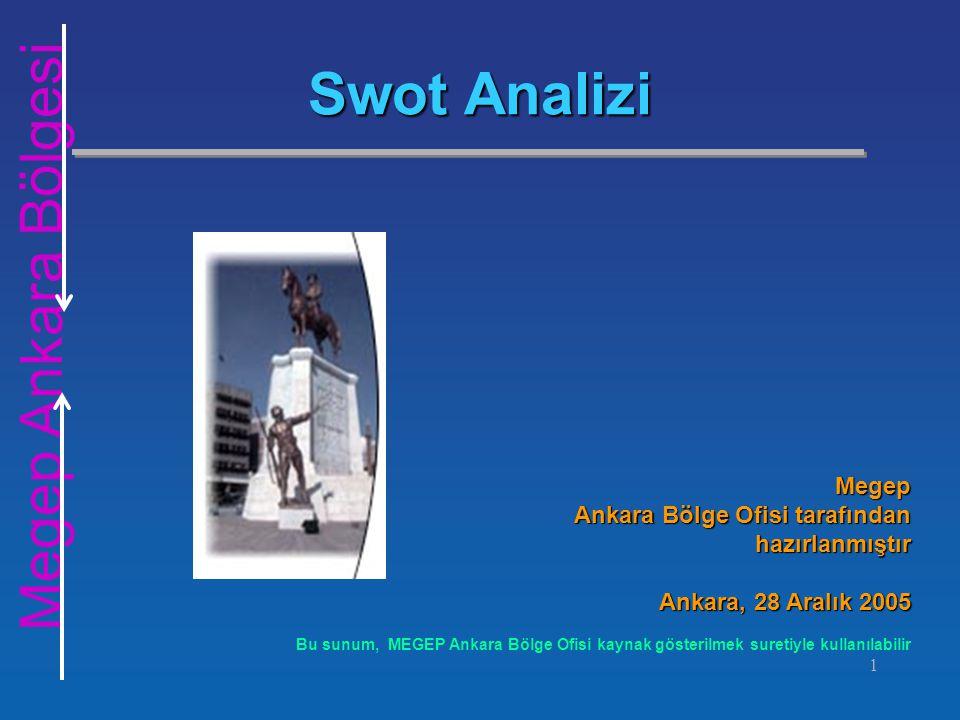1 Megep Ankara Bölgesi Swot Analizi Megep Ankara Bölge Ofisi tarafından hazırlanmıştır Ankara, 28 Aralık 2005 Bu sunum, MEGEP Ankara Bölge Ofisi kaynak gösterilmek suretiyle kullanılabilir