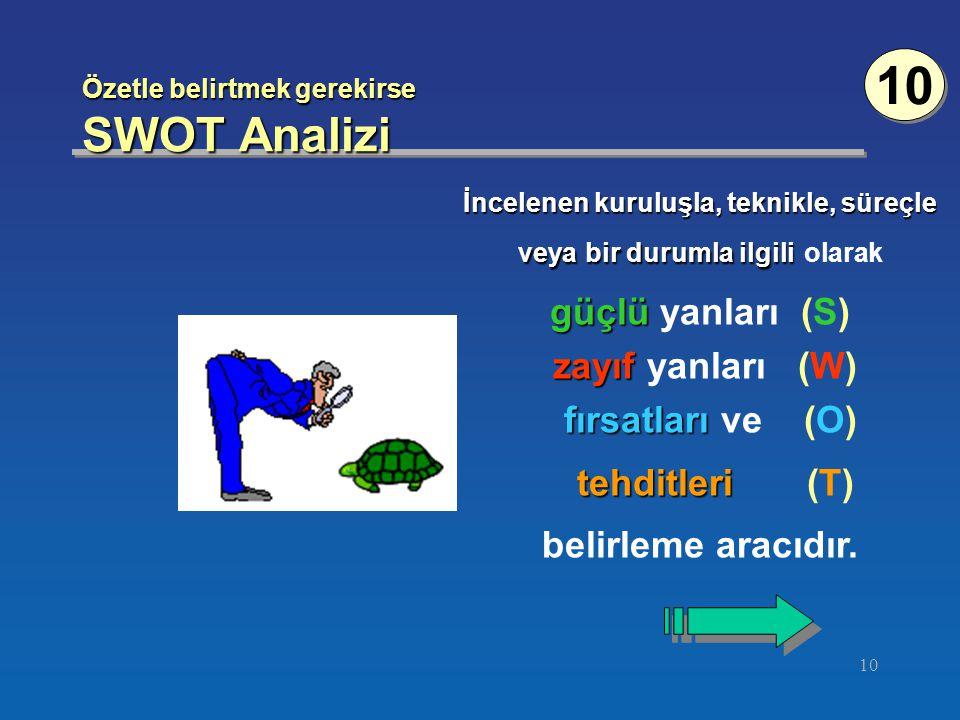 10 Özetle belirtmek gerekirse SWOT Analizi İncelenen kuruluşla, teknikle, süreçle veya bir durumla ilgili İncelenen kuruluşla, teknikle, süreçle veya