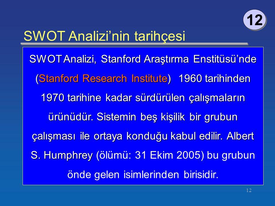 12 SWOT Analizi'nin tarihçesi 12. SWOT Analizi, Stanford Araştırma Enstitüsü'nde (Stanford Research Institute) 1960 tarihinden 1970 tarihine kadarsürd