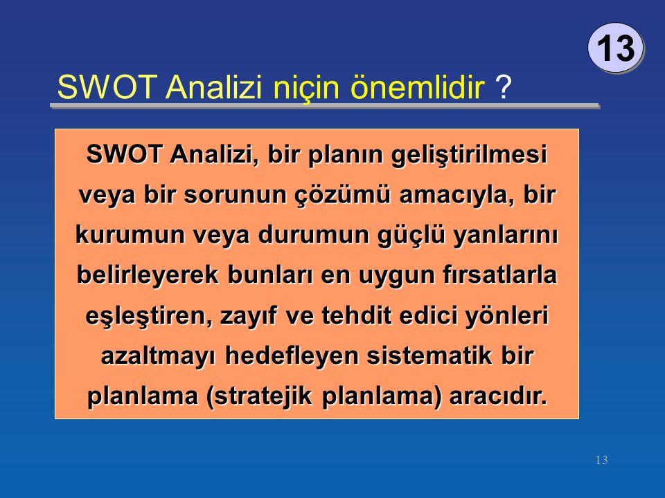 13 SWOT Analizi niçin önemlidir ? 13. SWOT Analizi, bir planın geliştirilmesi veya bir sorunun çözümü amacıyla, bir kurumun veya durumun güçlü yanları