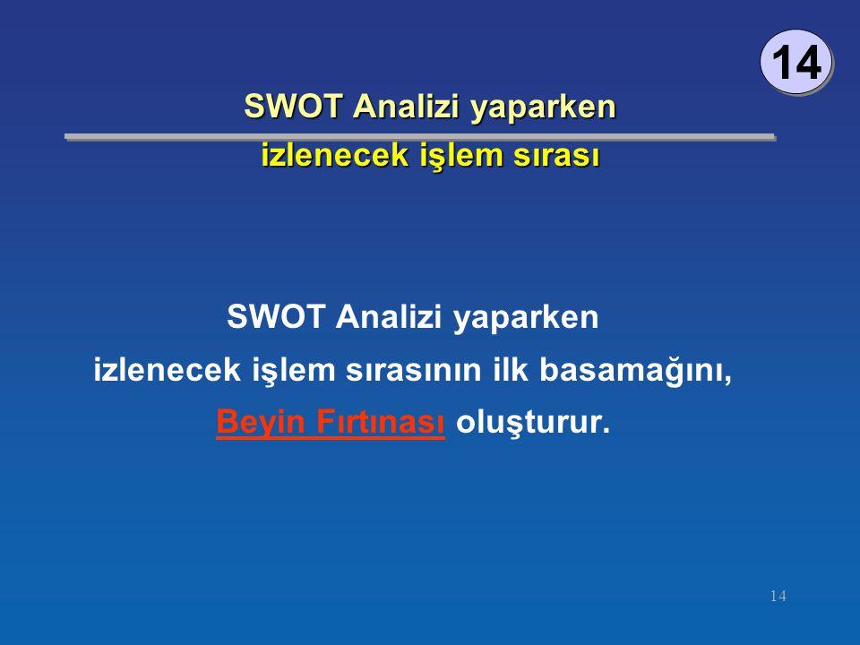 14 SWOT Analizi yaparken izlenecek işlem sırası SWOT Analizi yaparken izlenecek işlem sırasının ilk basamağını, Beyin Fırtınası oluşturur. 14