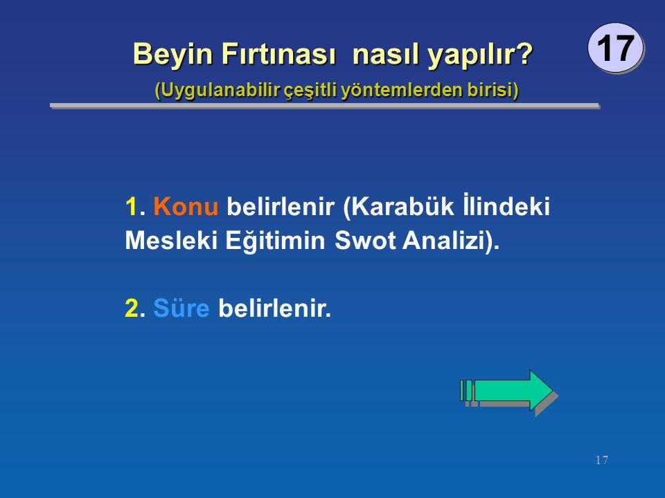 17 Beyin Fırtınası nasıl yapılır? (Uygulanabilir çeşitli yöntemlerden birisi) 17 1. Konu belirlenir (Karabük İlindeki Mesleki Eğitimin Swot Analizi).