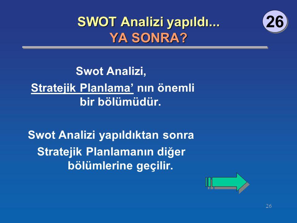 26 SWOT Analizi yapıldı... YA SONRA? Swot Analizi, Stratejik Planlama' nın önemli bir bölümüdür. Swot Analizi yapıldıktan sonra Stratejik Planlamanın